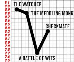 dr who ratings the time meddler