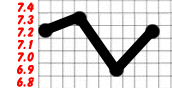 dr who ratings arc of infinity