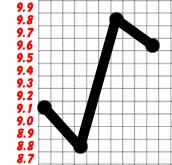 dr who ratings earthshock